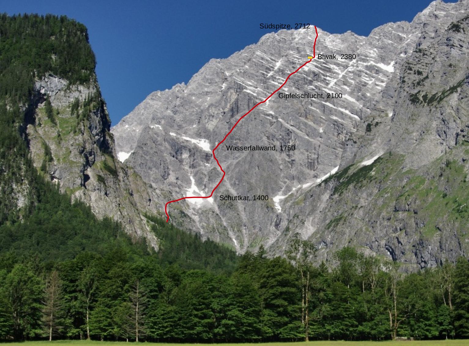 Watzmann Routen